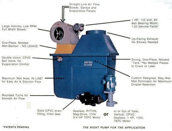 Evaporator, large volume, low RPM, max wet area, round turns, smooth air flow, no welds